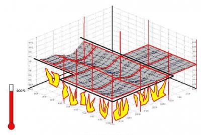 Fire Modelling - AFEC